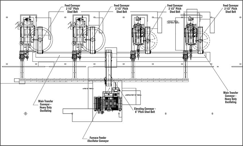 Plant layout example of material handling system and furnace feeder | Prab.com